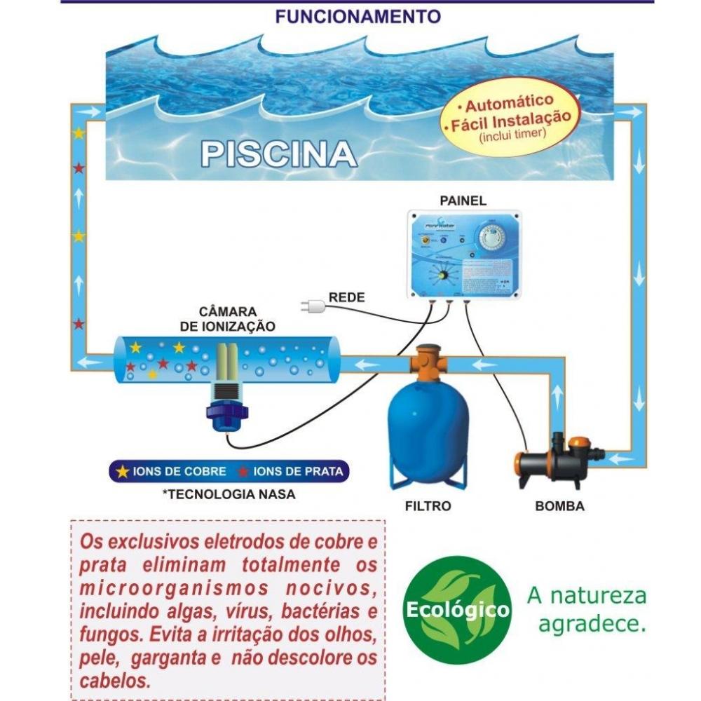 Ionizador PURE WATER PWZ  35AG+ p/ piscinas até 35M3